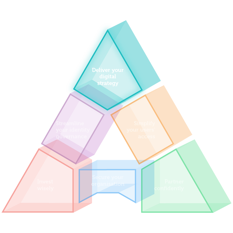triangle-deliver-your-digital-strategy