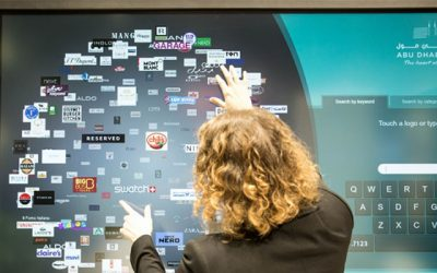 Personalization of Digital Signage Improving ROI