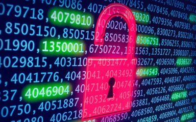 Systems Security Analysis: In-House vs. Managed Service