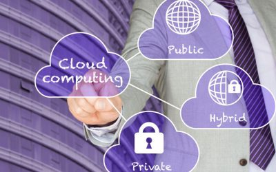 Resiliency Could be Your Saving Grace in the Hybrid Cloud Era